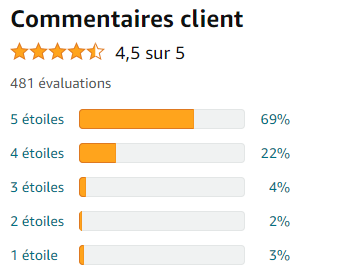 commentaires clients