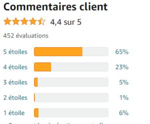 commentaire client sur le Cheflee SM-1508